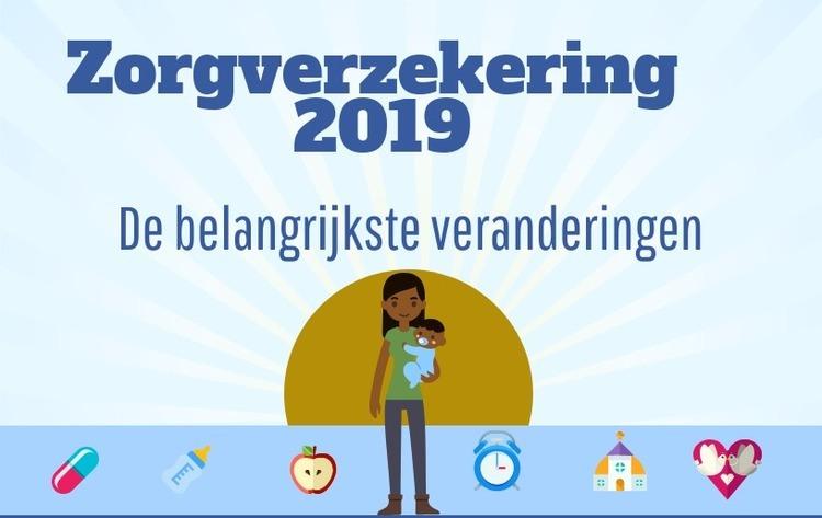 premie zorgverzekering 2019 vergelijken